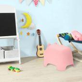 Rakuten chaise d'occasion ou design cher sur enfant pas FKc3uT1Jl